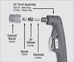Simple Torch Assembly